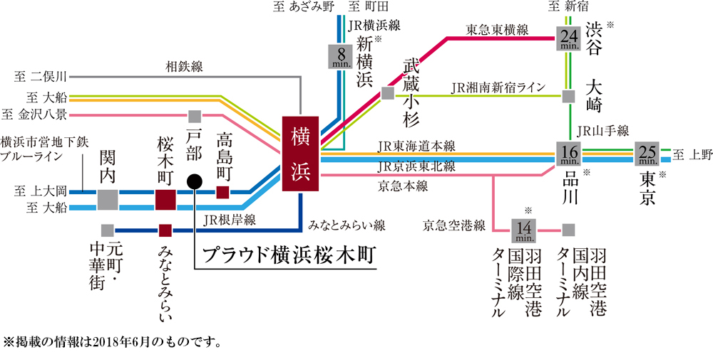 プラウド横浜桜木町:交通図