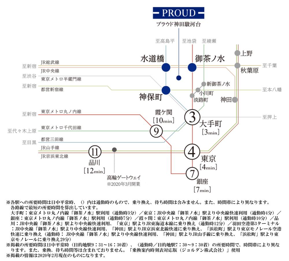 プラウド神田駿河台:交通図