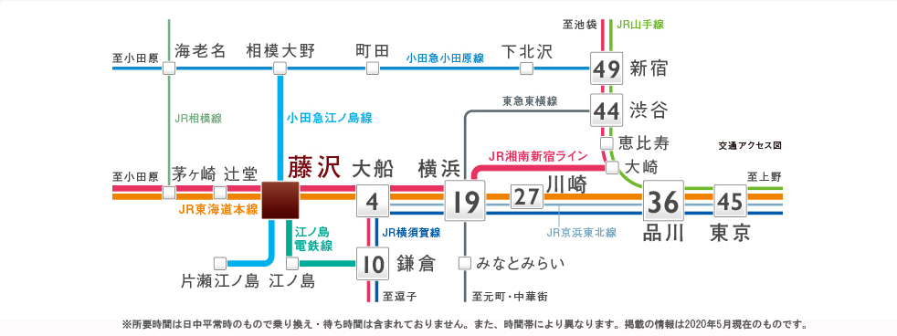 プラウド湘南藤沢ガーデン:交通図
