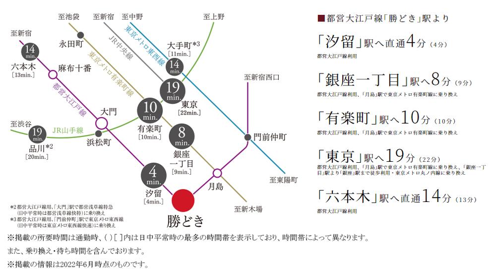 パークタワー勝どきミッド/パークタワー勝どきサウス:交通図