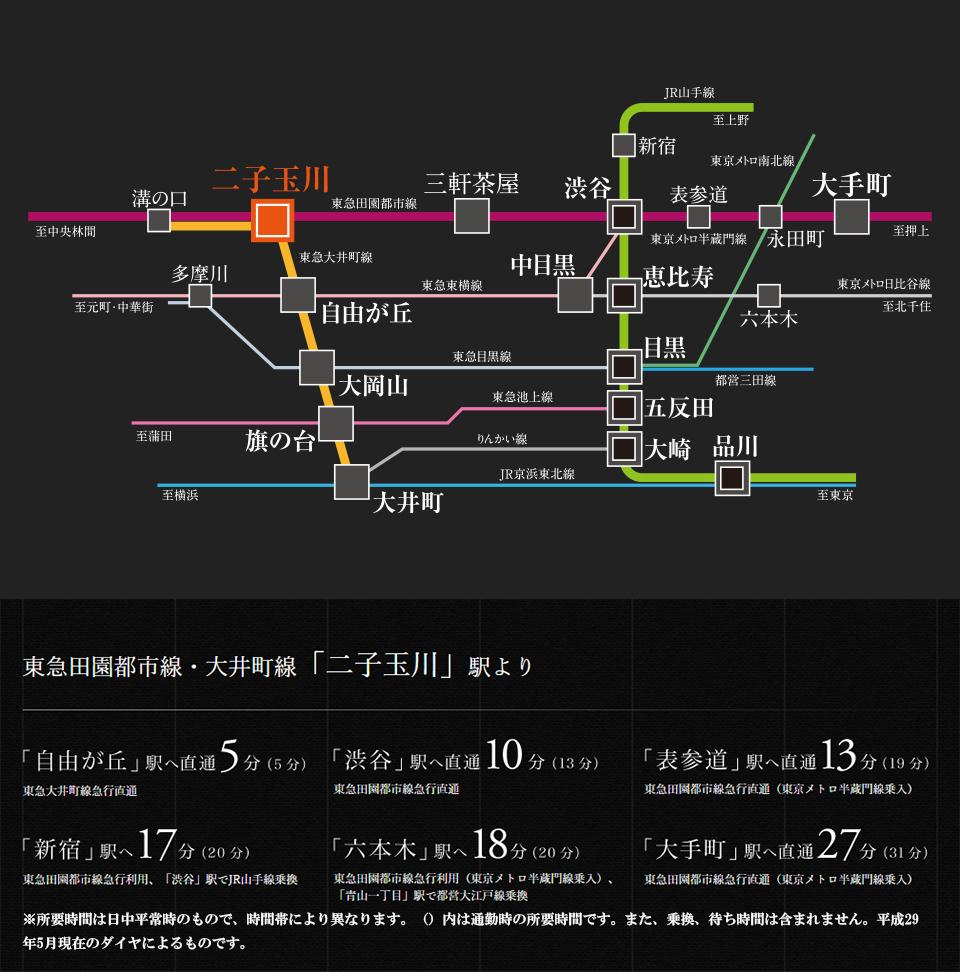 ザ・パークハウス 二子玉川碧の杜:交通図