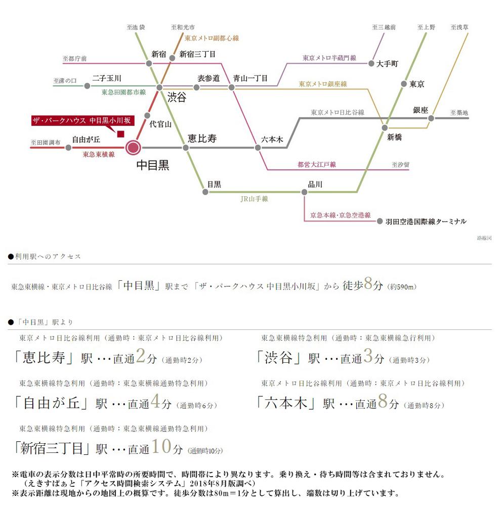 ザ・パークハウス 中目黒小川坂:交通図