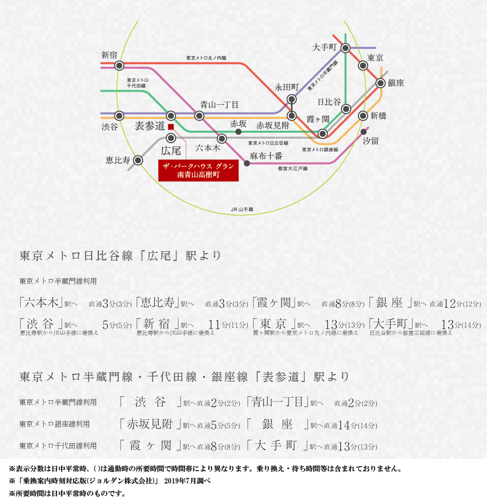 ザ・パークハウス グラン 南青山高樹町:交通図