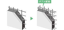 地震時に建物にかかる水平力のほとんどが作用する耐震壁に、よりねばり強さを発揮する二列配列のダブル配筋を採用しています。