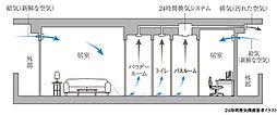 24時間換気機能付浴室暖房乾燥機
