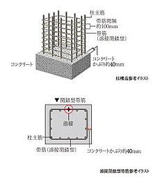 柱構造・溶接閉鎖型帯筋