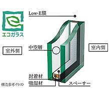 2枚の板ガラスの間に乾燥空気を封入し、さらに特殊金属膜(Low-E膜)を施した「Low-E複層ガラス」を採用。