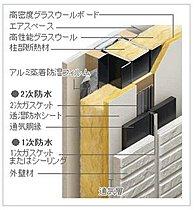 鉄骨系住宅外壁断面図