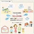 【ダイワハウス】セキュレア南篠崎町「家事シェアハウス」 (分譲住宅)