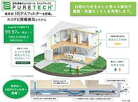 (3)ピュアテック-エコナビ搭載換気システムHEPA+-