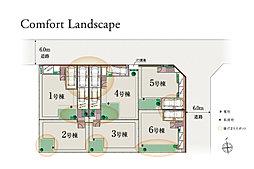 ポラスの分譲住宅 ハーディッシュ・コート新八柱 プライムフィールドのその他