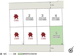 【横尾材木店 足利山辺】建築条件付売 野州山辺駅徒歩1分、スーパー・薬局が徒歩圏内の外観