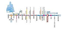日建住宅の新築住宅【ブライトコート西白井1-4期プレミアム】:案内図