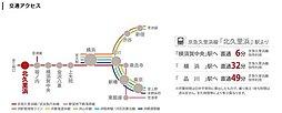 【セキスイハイム】横須賀市根岸町:交通図