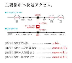 フリーダムタウン西明石藤江II     「JR西明石駅」徒歩圏に新たな大型分譲:交通図