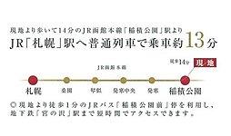 【豊栄建設の土地】 札幌市手稲区前田4条7丁目:交通図