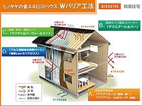 高気密・高断熱で大幅に消費エネルギーをカットします。