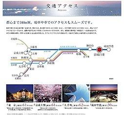 コモンステージ染井野みかげ坂 第2期【建築条件付土地】:交通図