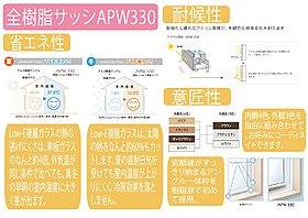 結露に強い樹脂サッシAPW330も標準装備です。