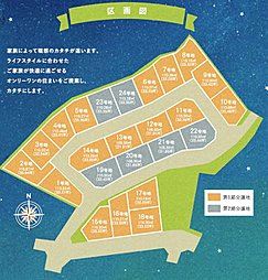 【ミハマホーム】枚方星ヶ丘:今夜、星が見える丘で。のその他