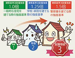 耐震等級は最高等級の3等級を標準採用