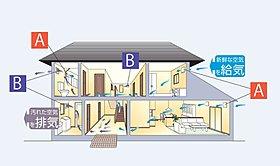 お部屋の空気を新鮮に保つ換気システム「エアスマート」