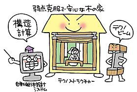 日本の伝統的な木造の良さを生かしながら、長期に安心して暮らせ