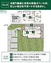 【No.16】価格: 2760万円 間取り: 4LDK 土地面積: 304.30m2 建物面積:121m2