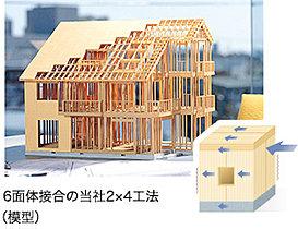 「経済産業省 戸建分譲ZEH実証事業」に採択されました!