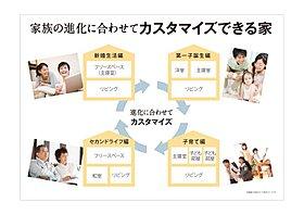 家族構成やライフスタイルに変化可能な進化型住宅
