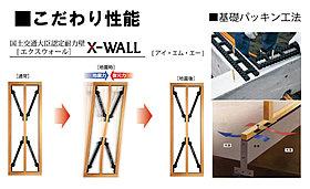 地震対策に必要な耐震・復元力・制震の3つの性能を持つ耐力壁。