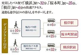 開発道路は4,5mの道路幅を確保しております。