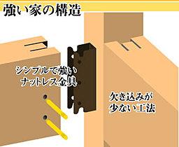 ナットレス金物工法