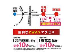 【フジ住宅】花園ガーデンズ[ラスト1区画33坪(土地面積)]:交通図