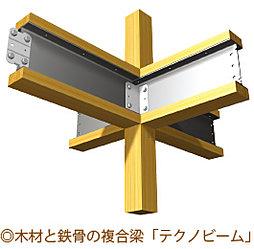 木+鉄の複合梁...