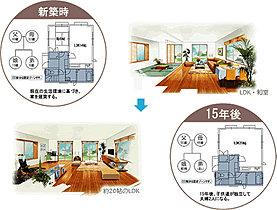 暮らしの変化に応じて間取変更可能なスケルトンインフィル住宅