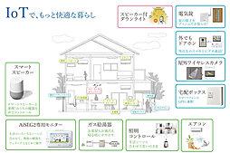 「IOT×自由設計」が実現する未来住宅!すまいの「できたらいいな」を当たり前に。