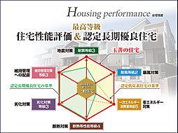【住宅性能評価・長期優良住宅】