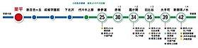 バス交通図