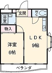 総武線 市川駅 徒歩17分