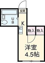 小田急小田原線 喜多見駅 徒歩6分