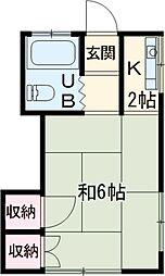 【敷金礼金0円!】宇野コーポ