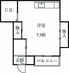 早川駅 3.3万円