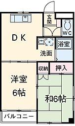 谷保駅 7.0万円