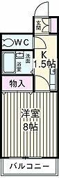 京王八王子駅 5.9万円