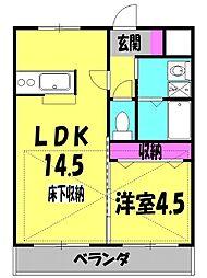 川越駅 8.4万円