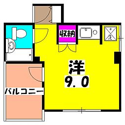 宇都宮駅 2.2万円