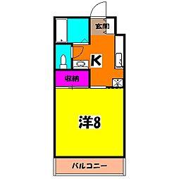 宇都宮駅 3.2万円