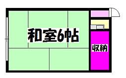 三河島駅 2.9万円