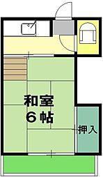 中央線 吉祥寺駅 徒歩11分